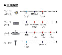 ハイブリット構造